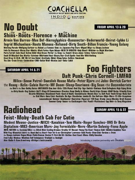Coachella 2012 line-up?